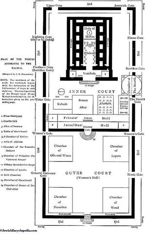 The Temple Mount Part 16