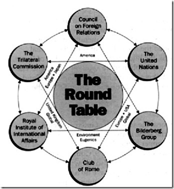 Conspiracy Theory Round Table