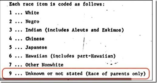 Hawaiian Race Codes