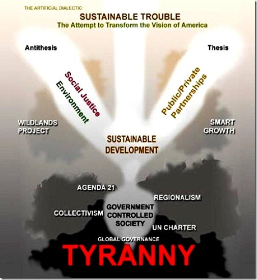 Sustainable Dialectic of Tyranny