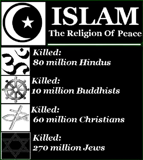 Cultural Christian