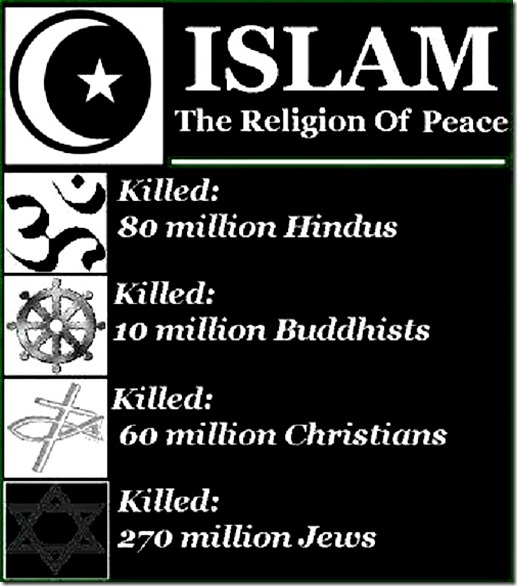 Islam- Rel of Peace - Kills Infidels by millionz