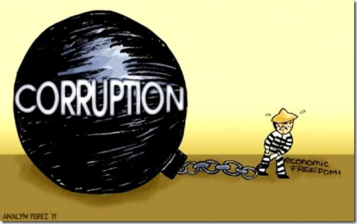 Ball & Chain of Economic Corruption