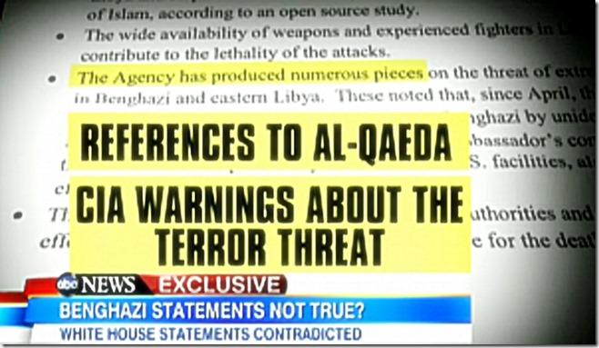 CIA References Benghazi to al Qaeda