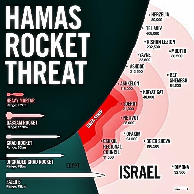 http://oneway2day.files.wordpress.com/2014/03/hamas-rocket-threat.jpg