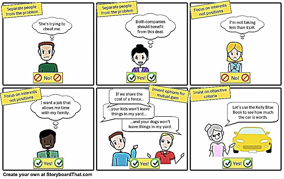 batna case Multiparty negotiations harborco negotiating public decisions read instructions negotiate discuss outcomes  preparing (batna, goals, etc.
