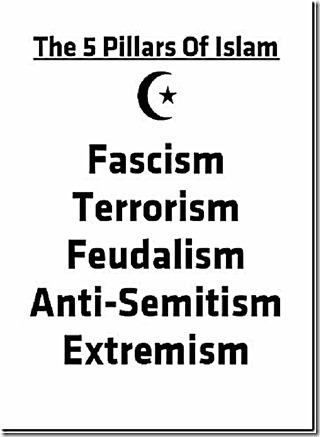 True 5 Pillars of Islam