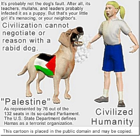 Negotiation with Hamas like Negotiation with Rabid Dog