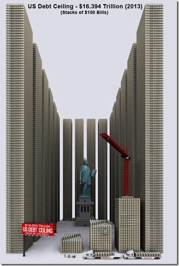 US Debt Ceiling Visualization 2.013