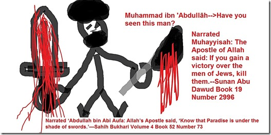 Bukhari Hadit on killing Jews illustrated