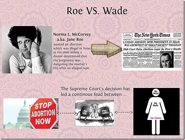 roe v wade essay questions The 1973 roe v wade supreme court case was a major landmark in not only the abortion issue, but also in american government in this paper i will discuss the case, including both arguments.