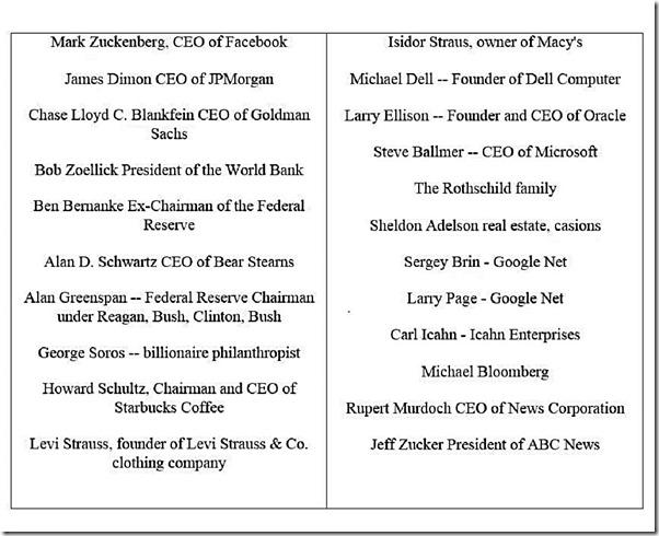 List Jewish Billionaires