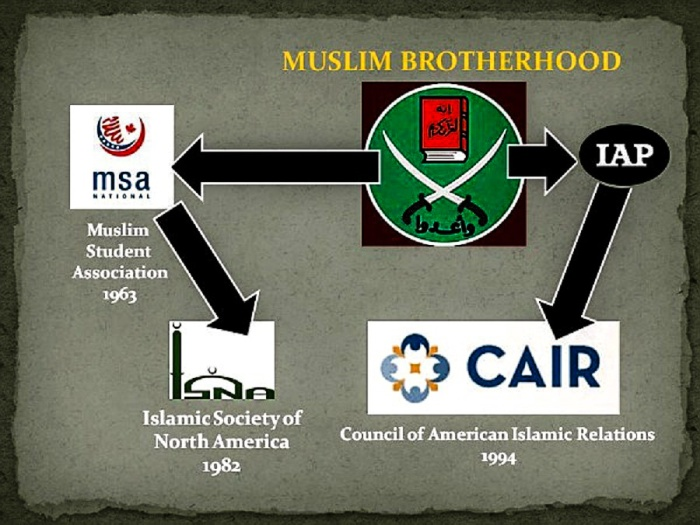 MB American Front Groups