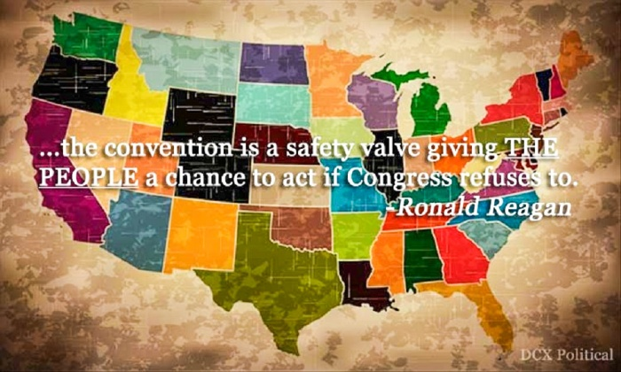 US Map- Reagan on Convention of States