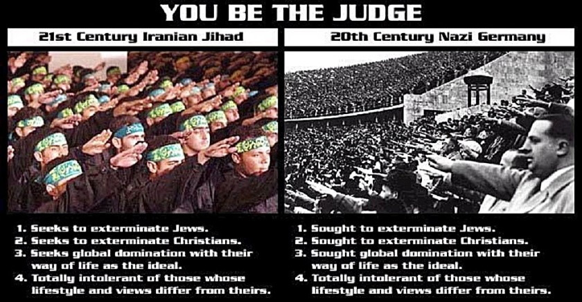 Be the judge= Nazism & Islam