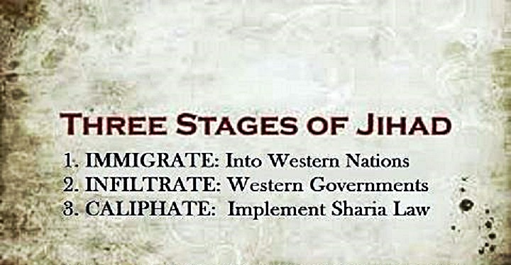 3 Jihad Stages- Immigrate, Infiltrate & Caliphate