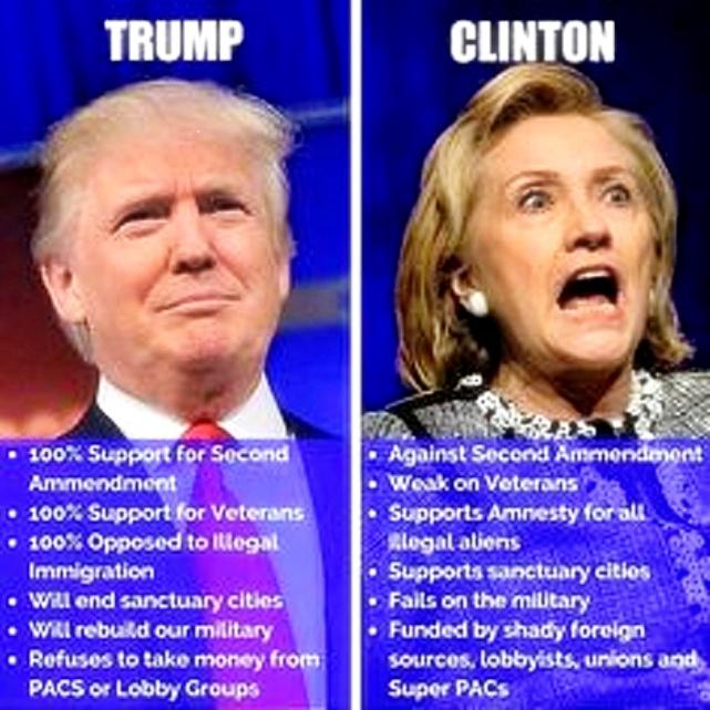 Trump v Hillary