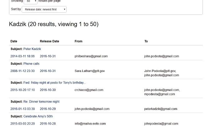kadzik-20-times-in-podesta-emails