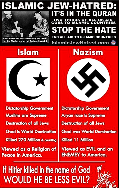 Accept. The muslim world domination theme simply
