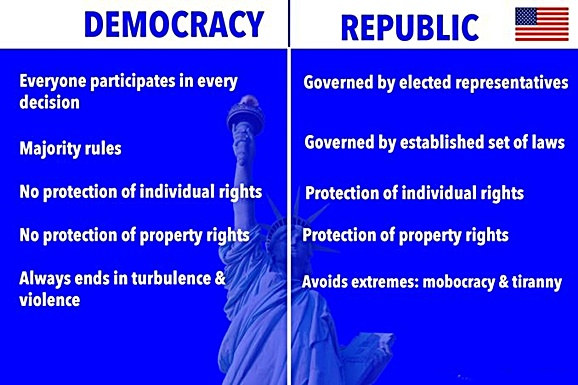 democracy-vs-republic